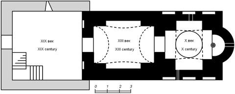 boyana-church-plan